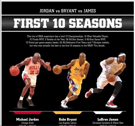 Jordan Kobe James