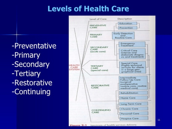 coordinating-health-care-f09-11-728.jpg